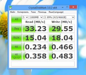 Тест скорости диска Windows 8