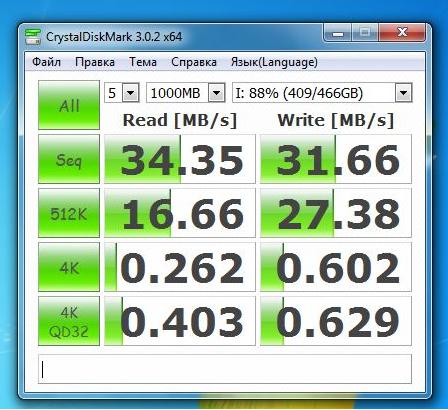 Тест скорости диска Windows 7