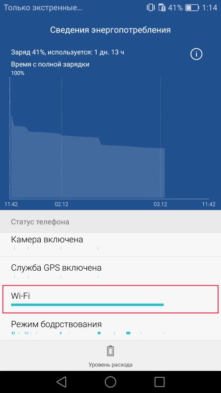 Wi-Fi разряжает аккумулятор Android смартфона или планшета