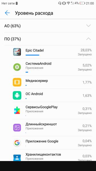 Автономность смартфона Honor 8 Lite
