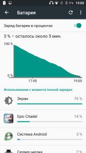 Автономность смартфона Fly FS508