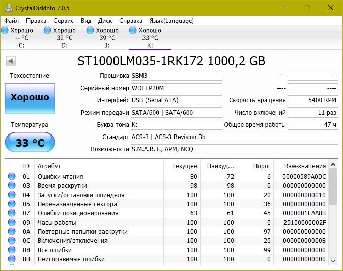 Seagate ST1000LM035-1RK172 на 1000 Гб