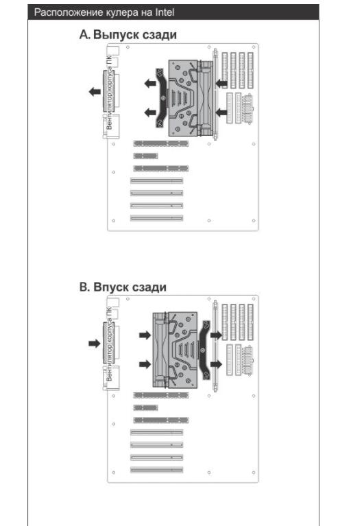 Направление кулера Arctic Freezer 33