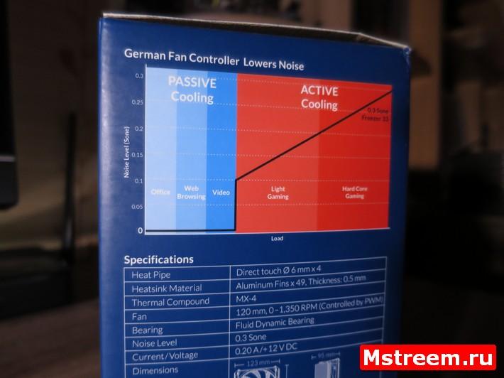 ШИМ управление вентилятором Arctic Freezer 33