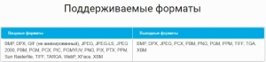 Список поддерживаемых форматов изображений фоторедактором Movavi
