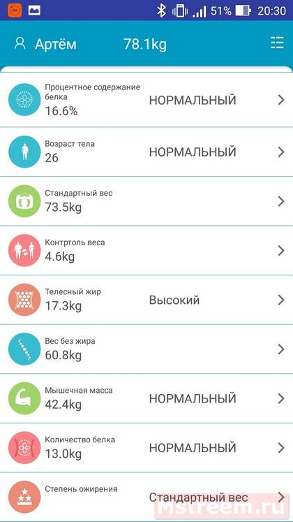 Вес и другие параметры тела. Умные весы MGB Body Fat