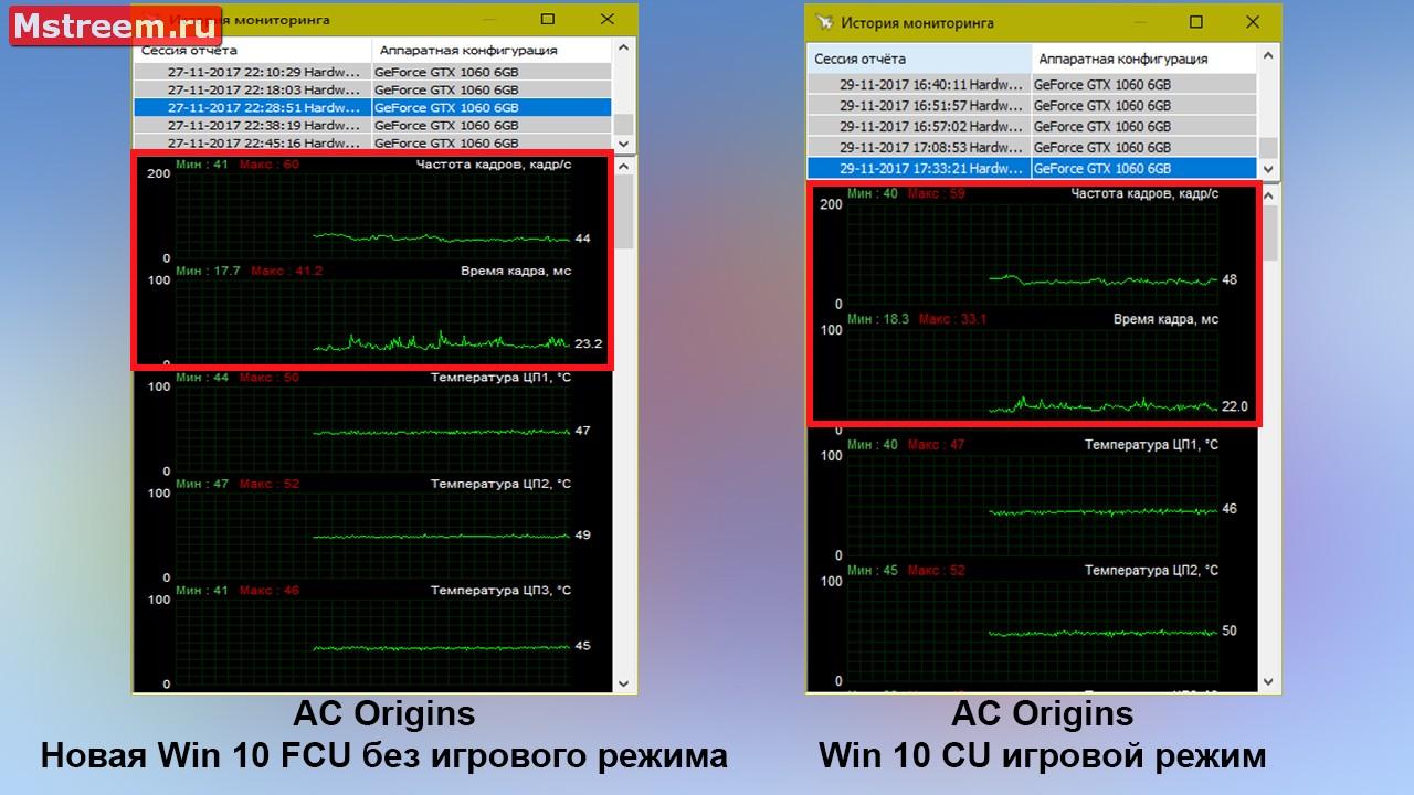 Assassins Creed Origins время отрисовки кадра. Игровой режим включен/выключен Windows 10 Creators Update и Fall Creators Update