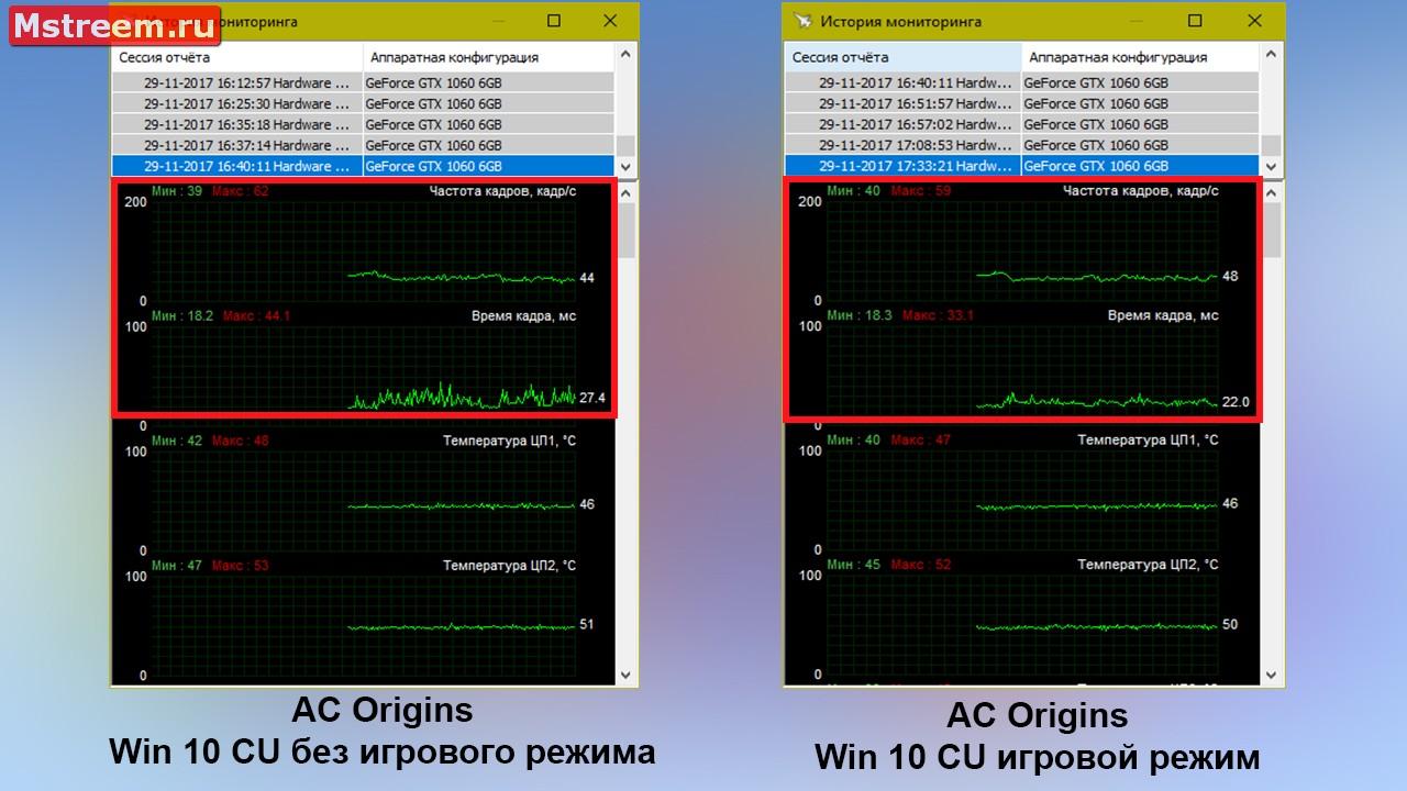 Assassins Creed Origins время отрисовки кадра. Игровой режим включен/выключен Windows 10 Creators Update