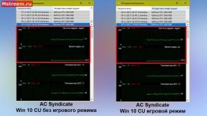 Assassins Creed Syndicate время отрисовки кадра. Игровой режим включен/выключен Windows 10 Creators Update
