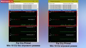 Far Cry Primal время отрисовки кадра. Игровой режим включен/выключен Windows 10 Creators Update