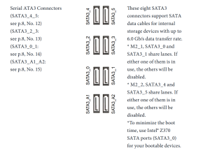Распределение PCI-E линий между SATA и M.2. ASRock Fatal1ty Z370 Gaming K6