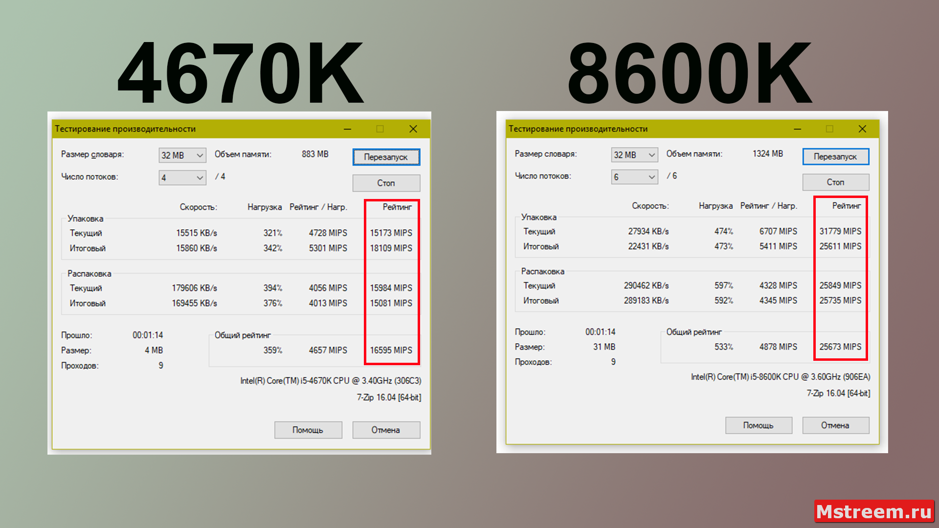 Тесты в 7zip (Intel Core i5 4670K VS 8600K)