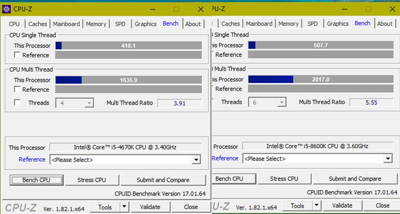 Бенчмарк CPU-Z (Core i5 8600K)