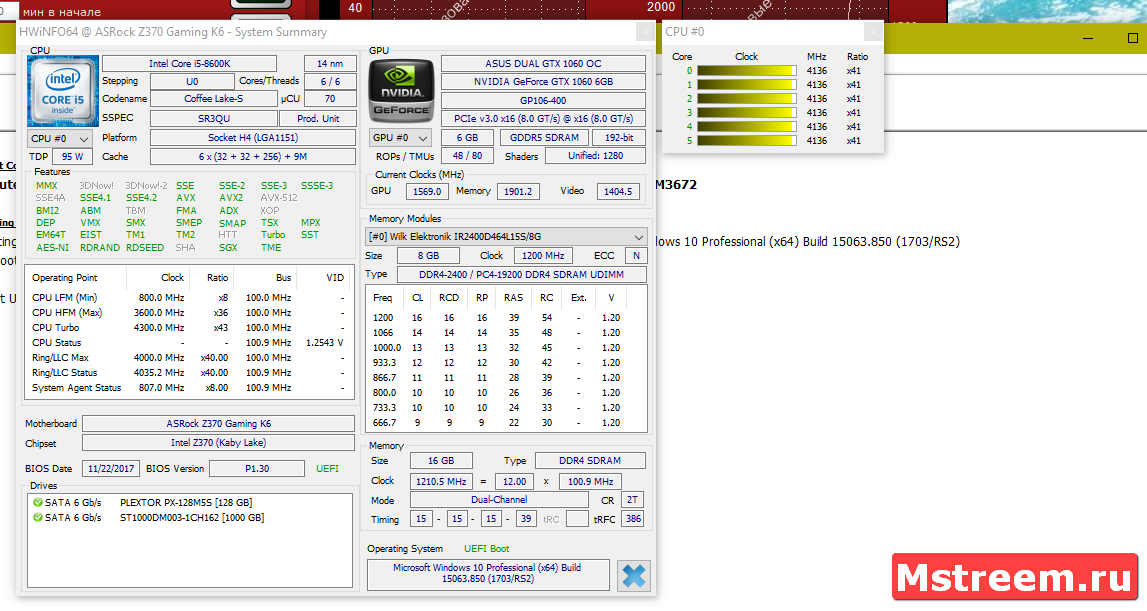 Частота процессора Intel Core i5 8600K, с включёнными AVX инструкциями