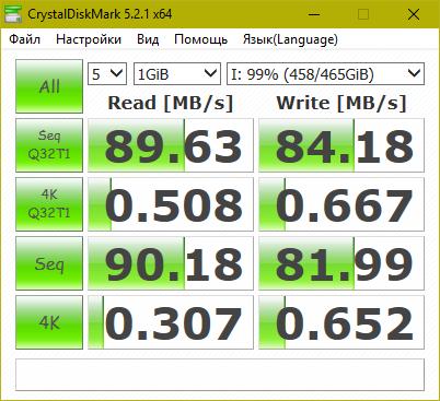 Тест скорости используемого жёсткого диска