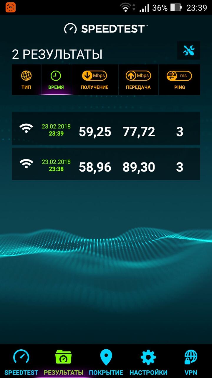 Скорость беспроводной сети Wi-Fi. Роутер Keenetic Giga KN-1010