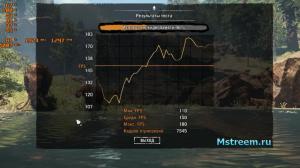 Бенчмарк FarCry Primal (низкие настройки) 2133 МГц