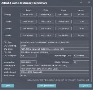 Оперативная память Kingston HyperX Fury HX426C16FW2K2/16 – 3200 МГц
