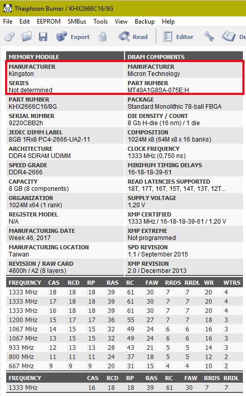 DDR4 HyperX Fury HX426C16FW2K2/16