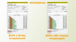 Тест производительности в Atto Disk Benchmark и новый микрокод процессора Intel. Spectre и Meltdown