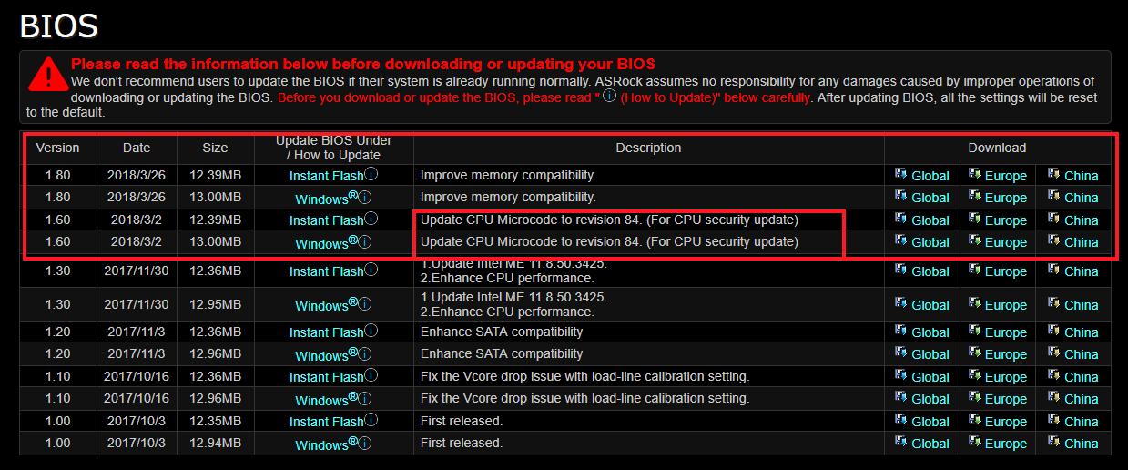 Обновлённый микрокод процессоров Intel от Meltdown и Spectre