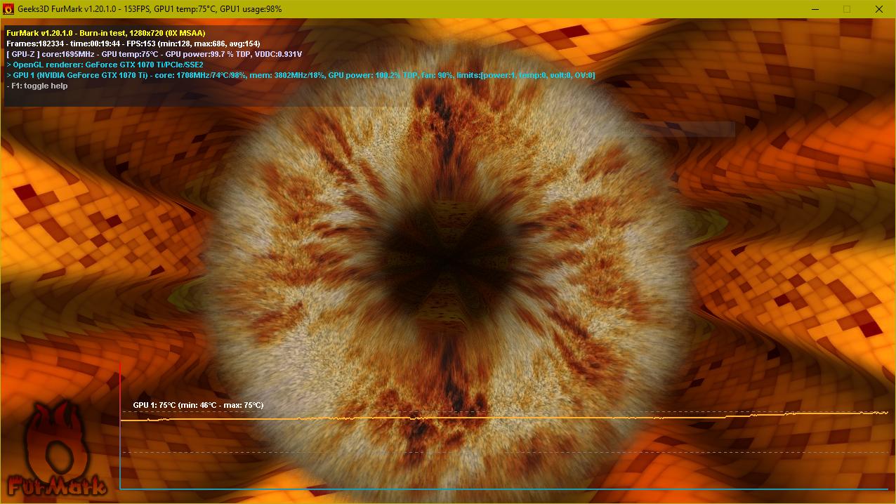 Температура видеокарты Inno3D GTX 1070ti iChill X3 (FurMark)