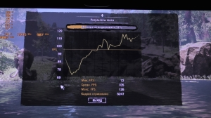 FarCry Primal 2133 МГц