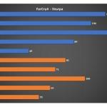FarCry 4 GTX 1060VS1070ti