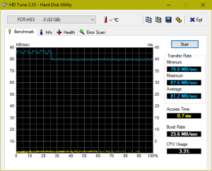 Производительность карты памяти Verbatim Pro Micro SDHC UHS-I Class 3 (U3)(HD Tune).