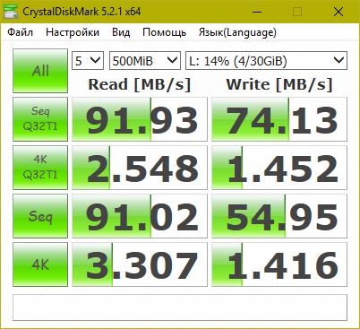 Производительность карты памяти Verbatim Pro Micro SDHC UHS-I Class 3 (U3) (CrystalDiskMark).