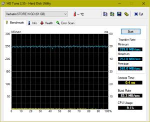 Производительность USB Флешки Verbatim V3 Max (HD Tune)