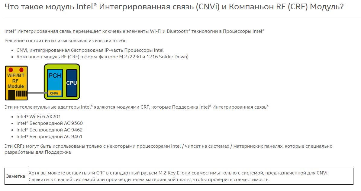 Intel CNVi модуль M.2 Wi-Fi/Bluetooth
