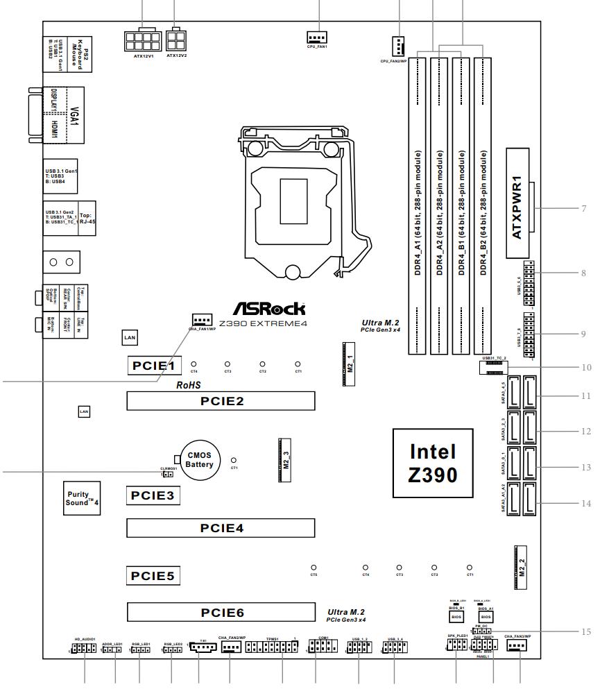 Порты и разъёмы на материнской плате ASRock Z390 Extreme 4