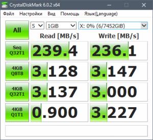 Производительность жёсткого диска Seagate Iron Wolf 8 ТБ ST8000VN0022