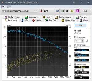 HD Tune. Скорость чтения жёсткого диска Seagate Iron Wolf 8 ТБ ST8000VN0022