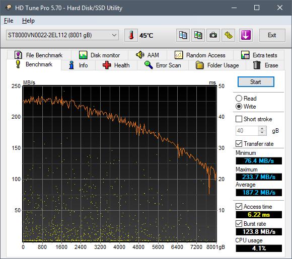 HD Tune. Скорость записи жёсткого диска Seagate Iron Wolf 8 ТБ ST8000VN0022