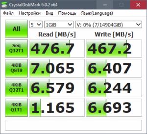 Производительность жёсткого диска Seagate Iron Wolf 8 ТБ ST8000VN0022 (RAID0 16 ТБ)