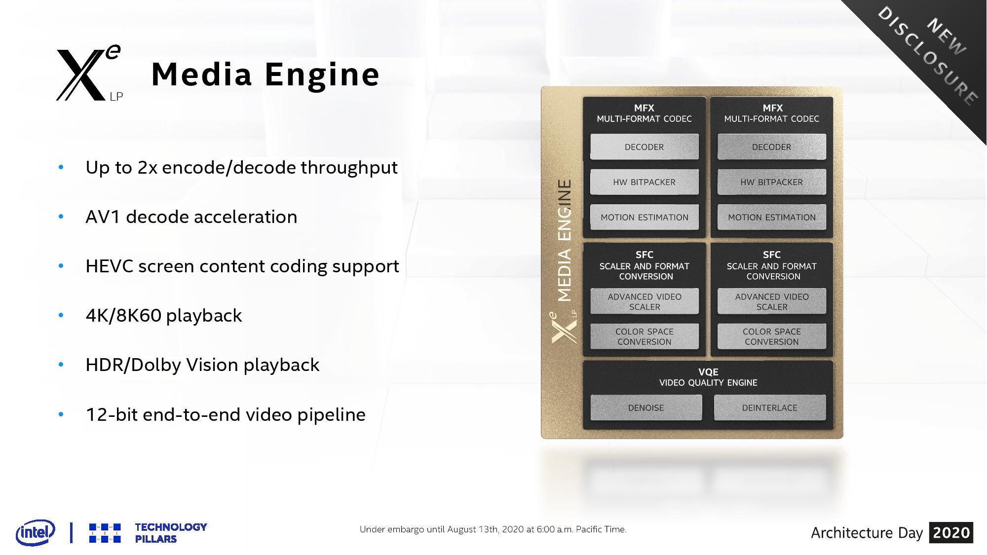 Аппаратные возможности графики Intel Xe
