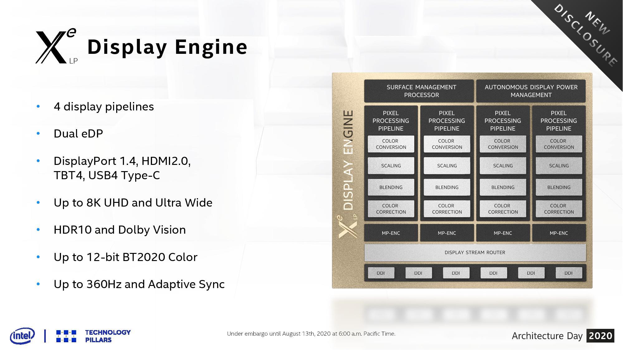 Видеовозможности графики Intel Xe