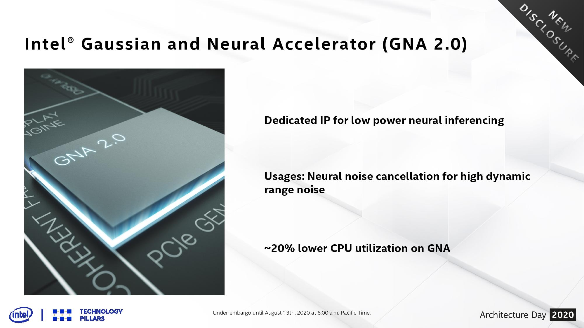 Сопроцессор обработки алгоритмов машинного обучения Intel GNA 2.0