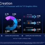 Производительность Процессоров Intel Tiger Lake