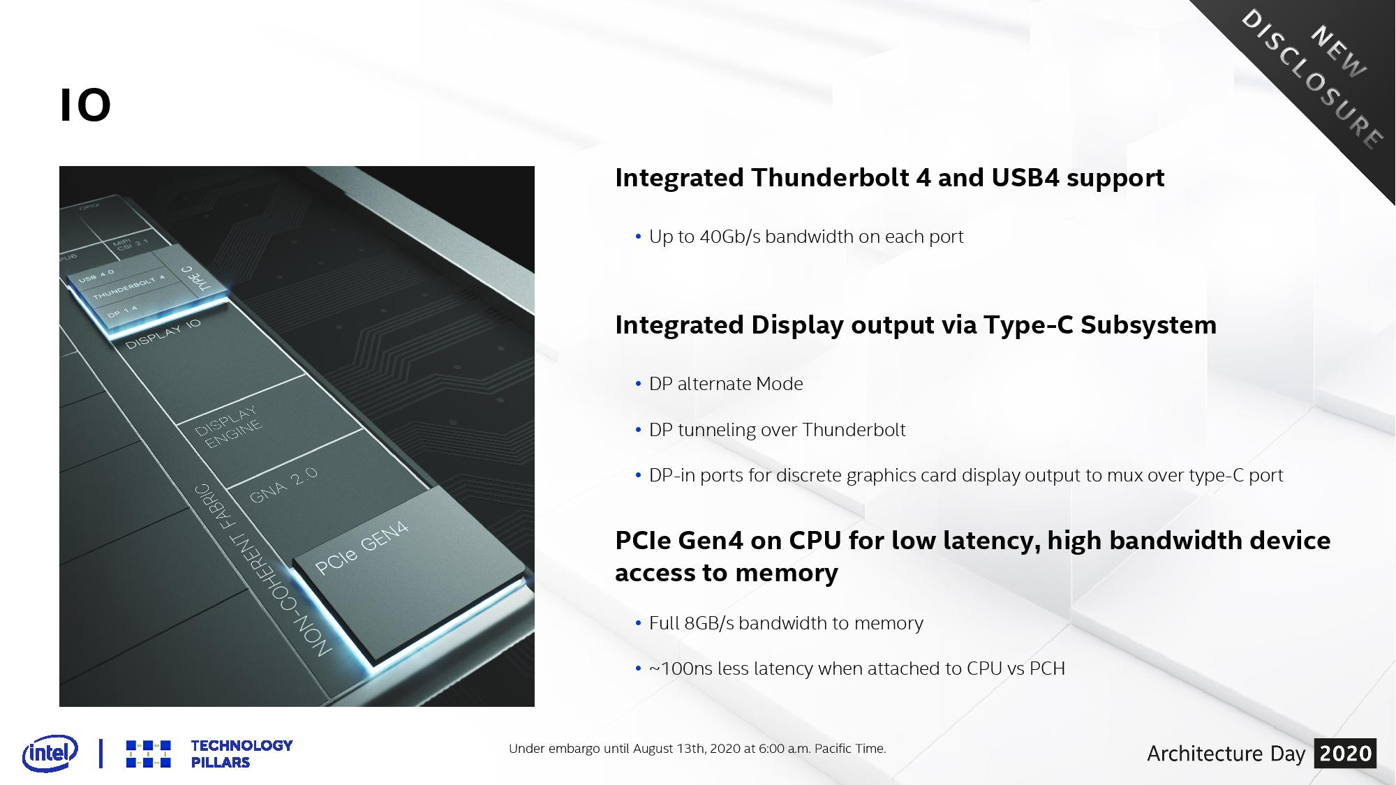 Intel PCI Express 4.0