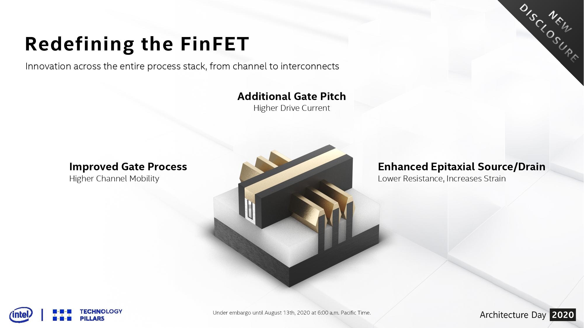 Intel SuperFin 10 нанометров