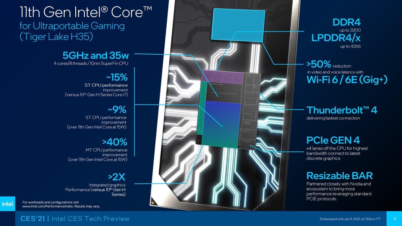 Процессоры Intel Tiger Lake H
